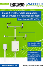 Class A Photovoltaic Monitoring System IEC 61724-1 ·