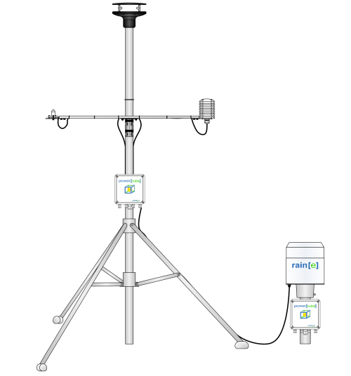 EXPERT · Weather station
