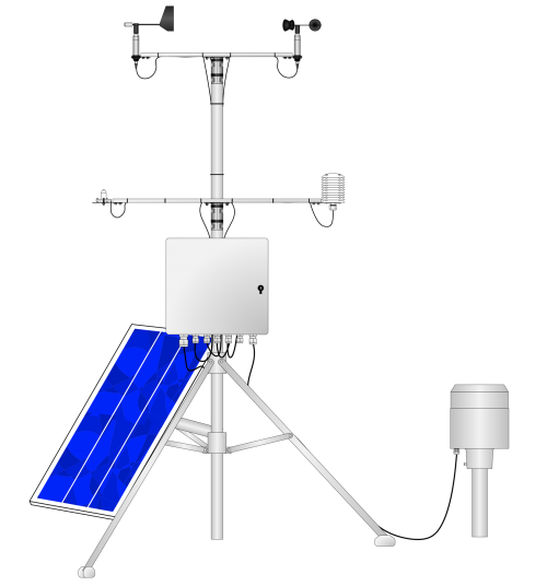 Weatherstation - Solar ·